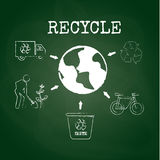 Recycle design Royalty Free Stock Photos