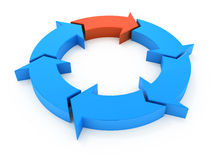 Recycle diagram Royalty Free Stock Images