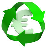 Recycle euro Royalty Free Stock Photography