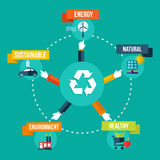 Recycle hands diagram flat concept illustration stock illustration