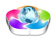 Recycle icon with globe Stock Images
