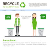Recycle Infographic Banner Waste Gathering Sorting Garbage Concept Royalty Free Stock Image