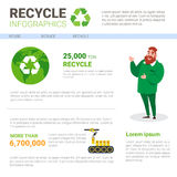 Recycle Infographic Banner Waste Gathering Sorting Garbage Concept Stock Images