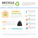 Recycle Infographic Banner Waste Gathering Sorting Garbage Concept Stock Image