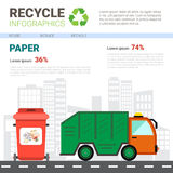 Recycle Infographic Banner Waste Truck Transportation Sorting Garbage Concept Stock Images