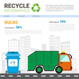 Recycle Infographic Banner Waste Truck Transportation Sorting Garbage Concept Stock Photo