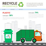 Recycle Infographic Banner Waste Truck Transportation Sorting Garbage Concept Royalty Free Stock Photography