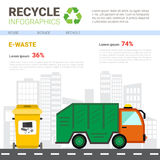 Recycle Infographic Banner Waste Truck Transportation Sorting Garbage Concept Royalty Free Stock Photos