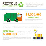 Recycle Infographic Banner Waste Truck Transportation Sorting Garbage Concept Royalty Free Stock Photo