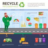 Recycle Infographic Banner Waste Truck Transportation Sorting Garbage Concept Stock Image