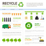 Recycle Infographic Banner Waste Truck Transportation Sorting Garbage Concept Royalty Free Stock Image