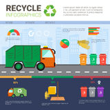Recycle Infographic Banner Waste Truck Transportation Sorting Garbage Concept Royalty Free Stock Images