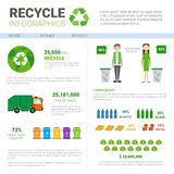Recycle Infographic Banner Waste Truck Transportation Sorting Garbage Concept Stock Photos
