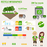 Recycle infographic Stock Photos