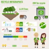 Recycle infographic Stock Photos