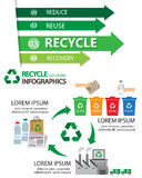 Recycle infographics Royalty Free Stock Images