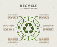 Recycle infographics Royalty Free Stock Image