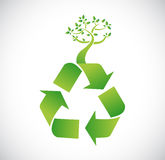 Recycle for nature. illustration sign concept Royalty Free Stock Photos