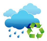 Recycle rain water Royalty Free Stock Photography