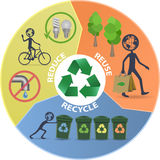 Recycle, Reduce, Reuse infografics. Recycle Reduce Reuse circle infografics Royalty Free Stock Image