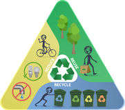 Recycle, Reduce, Reuse pyramid. Recycle Reduce Reuse eco pyramid symbol Stock Photos