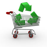 Recycle sign in a shopping cart / trolley Royalty Free Stock Images