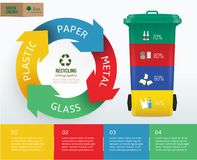 Recycle waste bins infographic. Recycle waste bins infographic, Waste types segregation recycling concept,paper,organic,plastic on paper craft die-cut.Green and stock illustration