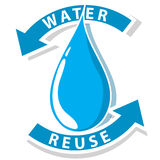 Recycle water. Recycle and Droplet of water Stock Photos