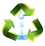 Recycle water Royalty Free Stock Images