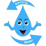 Recycle water. Recycling water concept depicting a smiling bubble Stock Photos