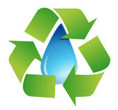 Recycle water symbol Royalty Free Stock Images