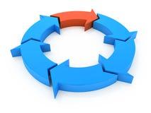 Recycleer diagram Royalty-vrije Stock Afbeeldingen