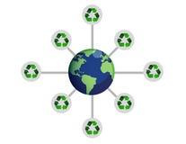 Recycleer rond het wereldconcept Stock Afbeelding