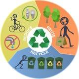 Recycleer, verminder, gebruik infografics opnieuw Royalty-vrije Stock Afbeelding