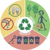 Recycleer, verminder, gebruik infografics opnieuw Stock Foto