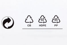 Recycling Code. Royalty Free Stock Photos