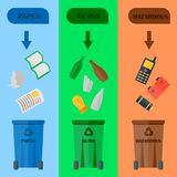 Different recycling garbage cards waste types sorting processing, treatment remaking trash utilize icons vector. Recycling garbage elements cards concept waste Stock Photo