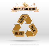 Recycling guide Royalty Free Stock Photography