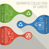 Recycling And Hazardous Waste banners. Vector Recycling And Hazardous waste separate collection banners Royalty Free Stock Photos
