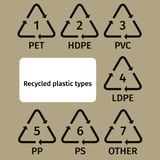 Recycling icon plastic Flat. recycling of plastic. Recycling icon Flat. Simple icon. Waste Eco Pictogram Royalty Free Stock Image