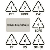 Recycling icon plastic Flat. recycling of plastic Stock Image