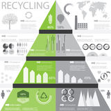 Recycling info graphic Royalty Free Stock Images