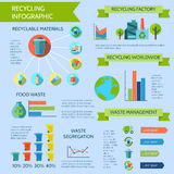 Recycling Infographic Set Stock Photography