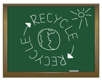 Recycling message. Illustration depicting a green chalkboard with a recycling concept written on it in white Royalty Free Stock Photography