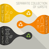 Recycling and organic waste banners. Vector flat colors recycling metal plastic and organic waste separate collection banners Stock Photos