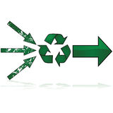 Recycling path Stock Images