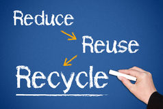 Recycling process Royalty Free Stock Photography