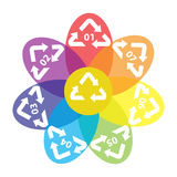 Recycling. Of secondary raw materials Royalty Free Stock Image