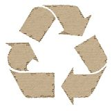 Recycling sign Royalty Free Stock Images