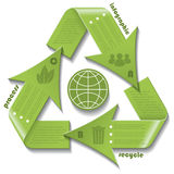 Recycling symbol infographic Stock Images